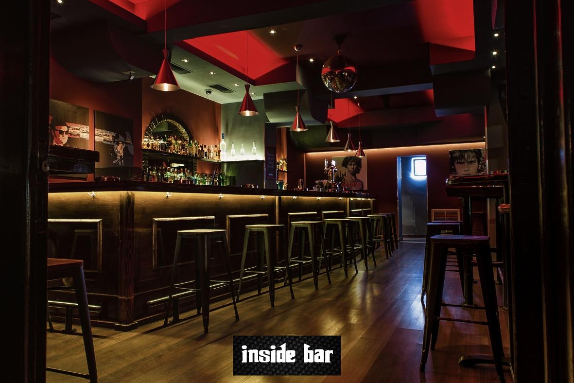 Το βραδινό Ληξούρι είναι το Inside Bar